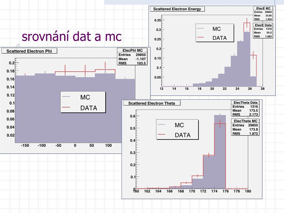 srovnání dat a mc