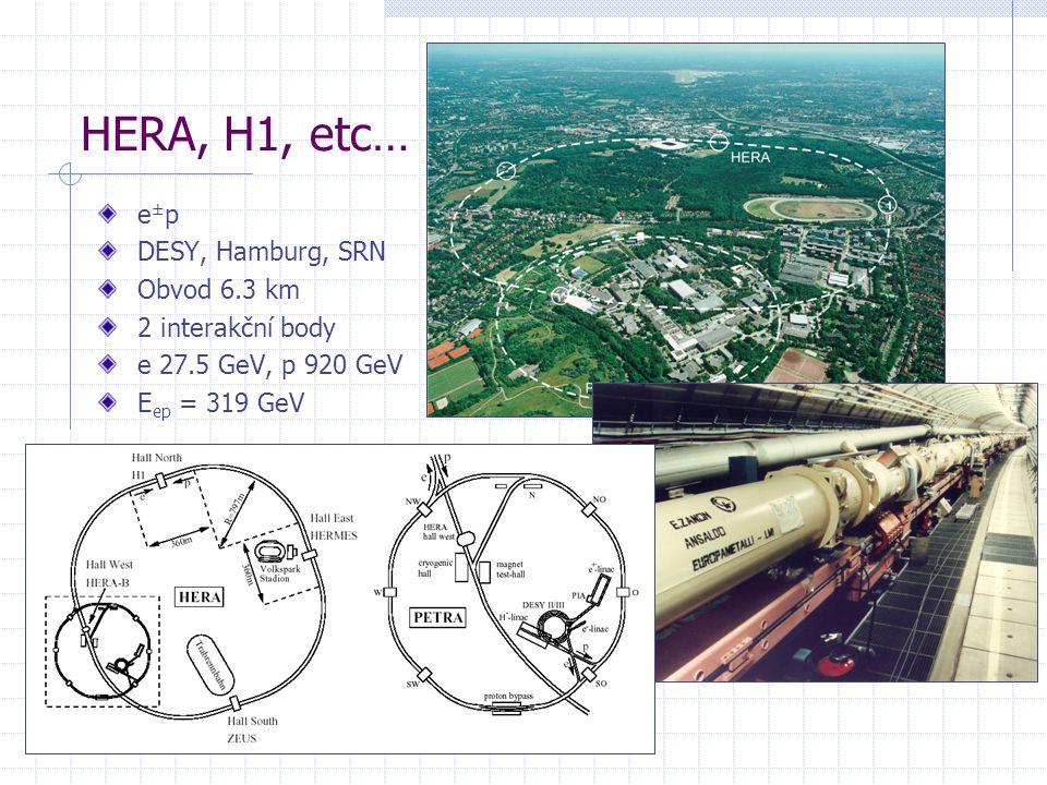 HERA, H1, etc… e±pe±p DESY, Hamburg, SRN Obvod 6.3 km 2 interakční body e 27.5 GeV, p 920 GeV E ep = 319 GeV