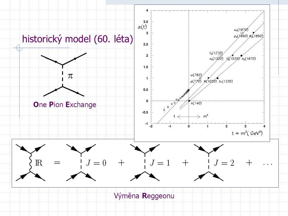 historický model (60. léta)  One Pion Exchange Výměna Reggeonu