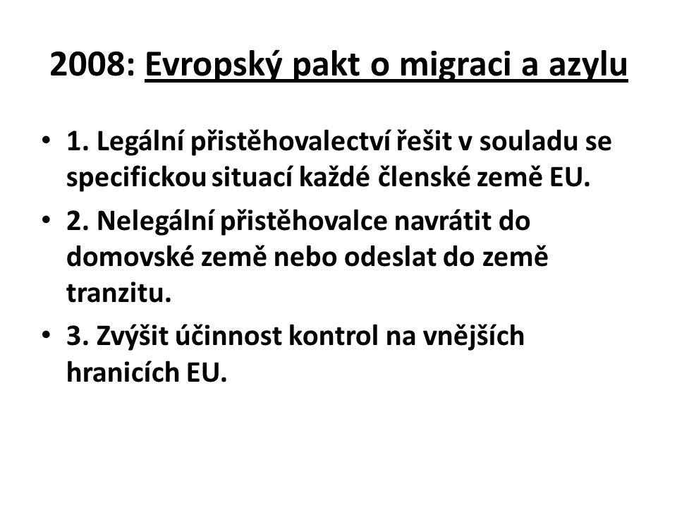 2008: Evropský pakt o migraci a azylu 1. Legální přistěhovalectví řešit v souladu se specifickou situací každé členské země EU. 2. Nelegální přistěhov