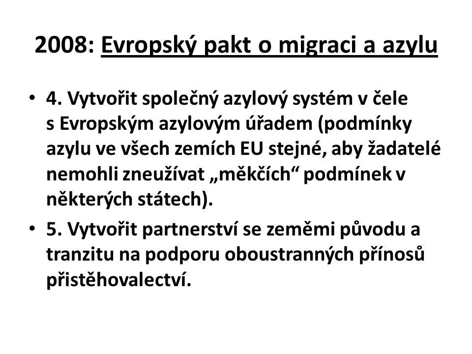 2008: Evropský pakt o migraci a azylu 4. Vytvořit společný azylový systém v čele s Evropským azylovým úřadem (podmínky azylu ve všech zemích EU stejné