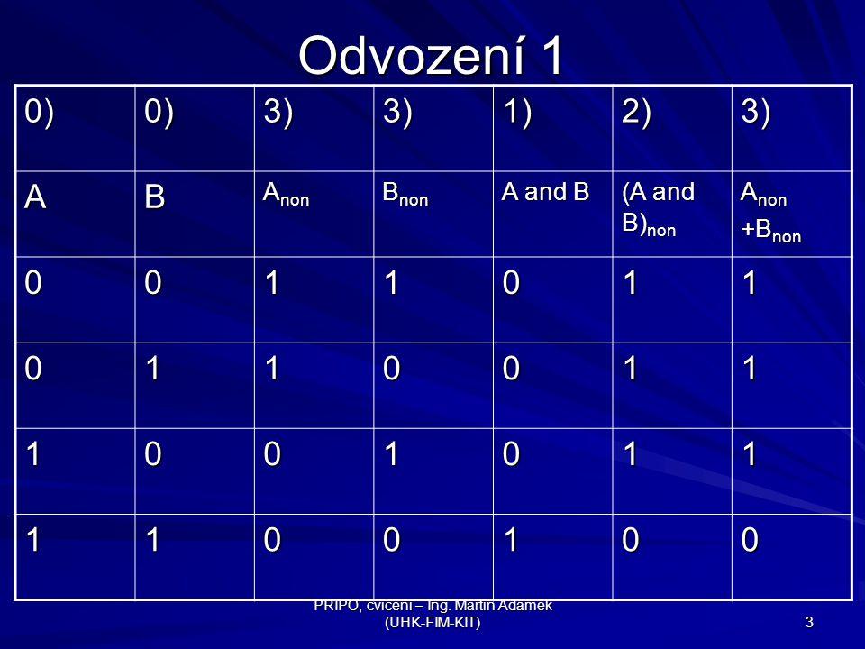 PRIPO, cvičení – Ing. Martin Adámek (UHK-FIM-KIT) 3 Odvození 1 0)0)3)3)1)2)3) AB A non B non A and B (A and B) non A non +B non 0011011 0110011 100101