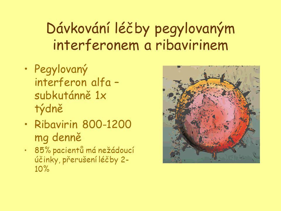 Dávkování léčby pegylovaným interferonem a ribavirinem Pegylovaný interferon alfa – subkutánně 1x týdně Ribavirin 800-1200 mg denně 85% pacientů má ne