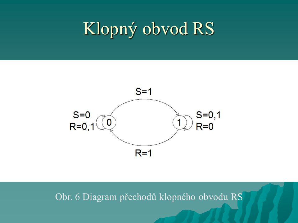 Klopný obvod RS Obr. 6 Diagram přechodů klopného obvodu RS