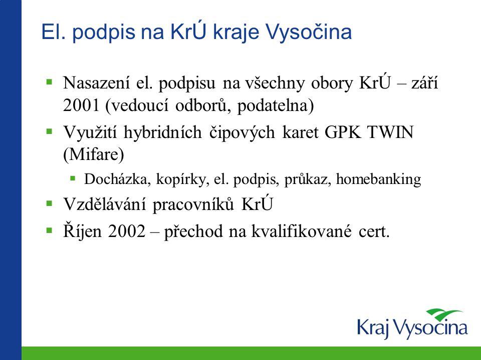 El. podpis na KrÚ kraje Vysočina  Nasazení el. podpisu na všechny obory KrÚ – září 2001 (vedoucí odborů, podatelna)  Využití hybridních čipových kar