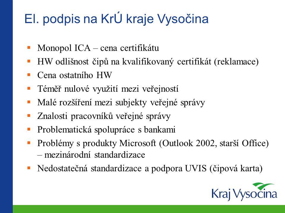 El. podpis na KrÚ kraje Vysočina  Monopol ICA – cena certifikátu  HW odlišnost čipů na kvalifikovaný certifikát (reklamace)  Cena ostatního HW  Té