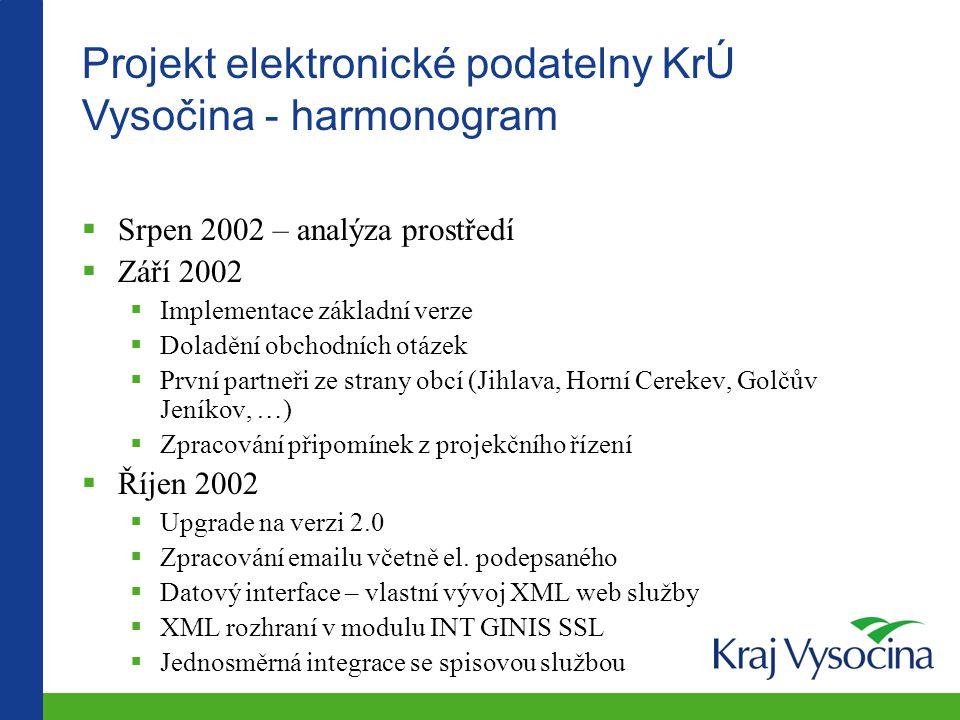  Srpen 2002 – analýza prostředí  Září 2002  Implementace základní verze  Doladění obchodních otázek  První partneři ze strany obcí (Jihlava, Horn