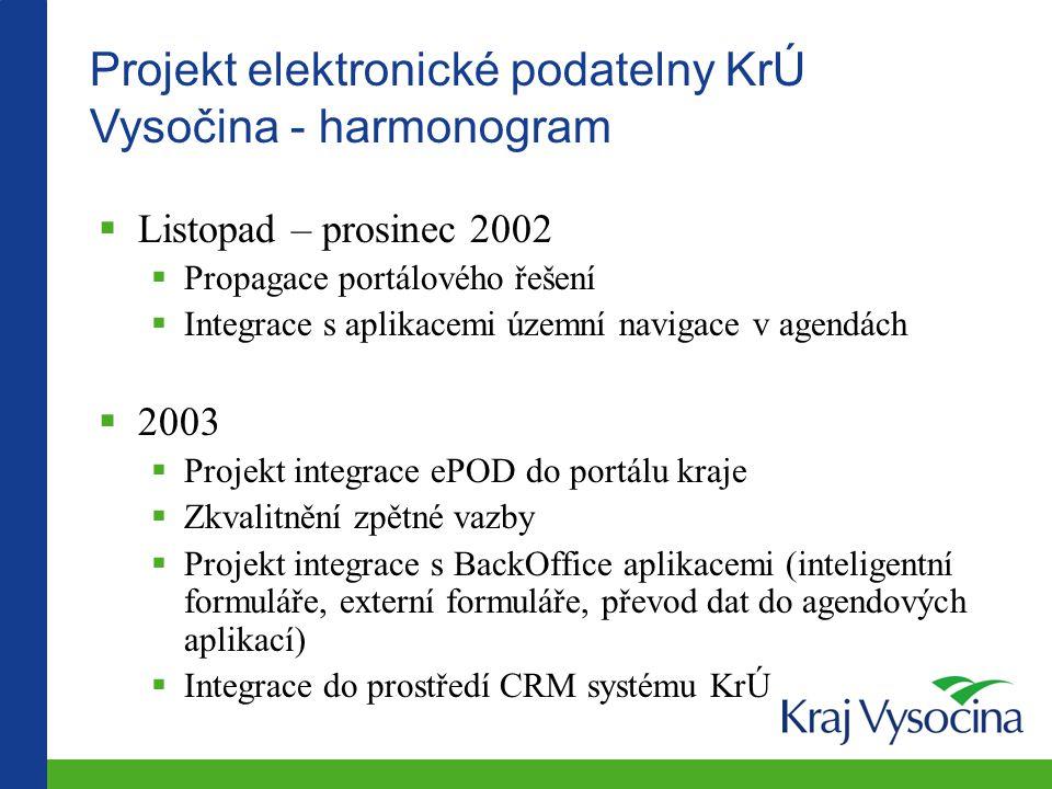  Listopad – prosinec 2002  Propagace portálového řešení  Integrace s aplikacemi územní navigace v agendách  2003  Projekt integrace ePOD do portá