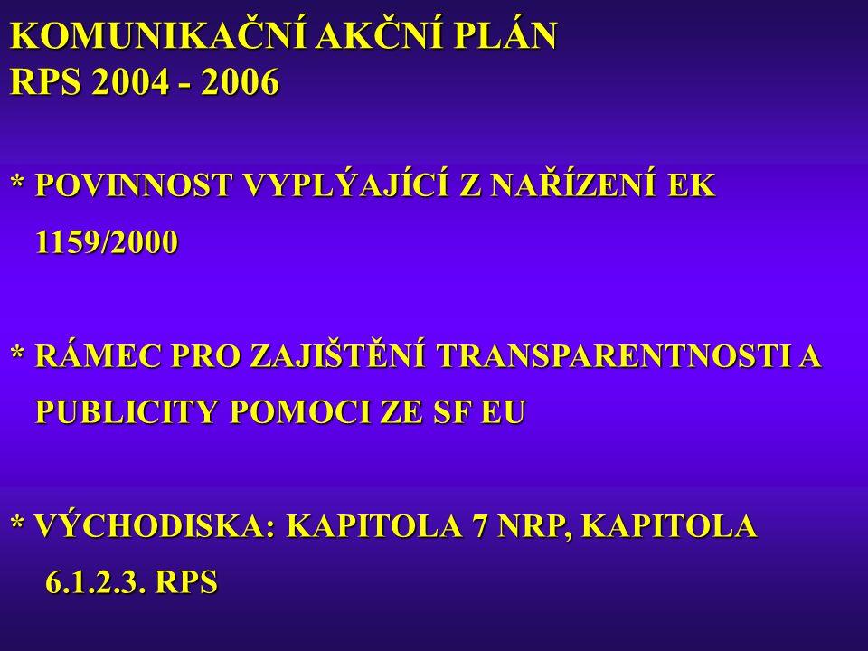 KOMUNIKAČNÍ AKČNÍ PLÁN RPS 2004 - 2006 * POVINNOST VYPLÝAJÍCÍ Z NAŘÍZENÍ EK 1159/2000 1159/2000 * RÁMEC PRO ZAJIŠTĚNÍ TRANSPARENTNOSTI A PUBLICITY POMOCI ZE SF EU PUBLICITY POMOCI ZE SF EU * VÝCHODISKA: KAPITOLA 7 NRP, KAPITOLA 6.1.2.3.