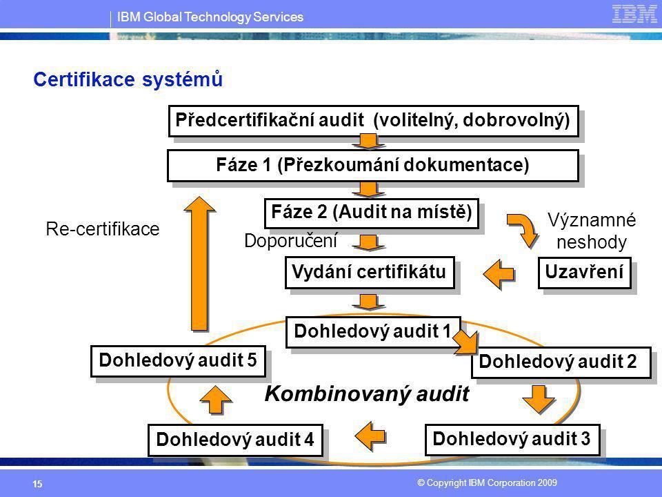 IBM Global Technology Services © Copyright IBM Corporation 2009 15 Certifikace systémů Předcertifikační audit (volitelný, dobrovolný) Fáze 1 (Přezkoum