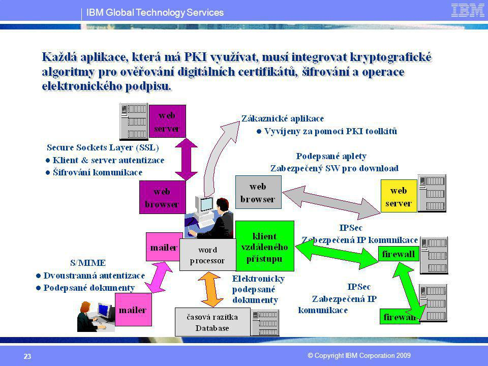 IBM Global Technology Services © Copyright IBM Corporation 2009 23
