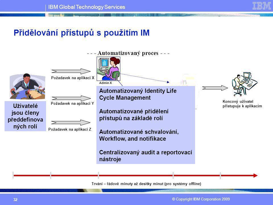 IBM Global Technology Services © Copyright IBM Corporation 2009 32 Přidělování přístupů s použitím IM Požadavek na aplikaci X Požadavek na aplikaci Y
