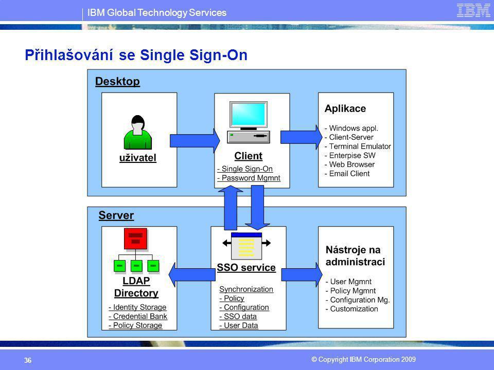 IBM Global Technology Services © Copyright IBM Corporation 2009 36 Přihlašování se Single Sign-On