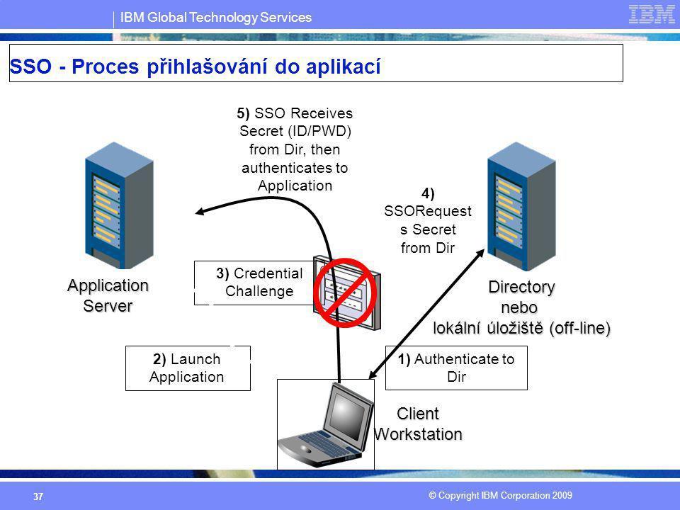 IBM Global Technology Services © Copyright IBM Corporation 2009 37 SSO - Proces přihlašování do aplikací ApplicationServer Directorynebo lokální úloži