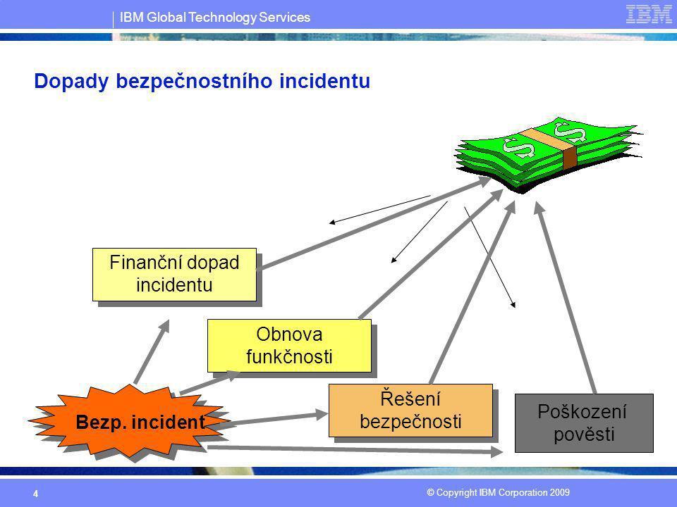 IBM Global Technology Services © Copyright IBM Corporation 2009 4 Dopady bezpečnostního incidentu Bezp. incident Finanční dopad incidentu Obnova funkč