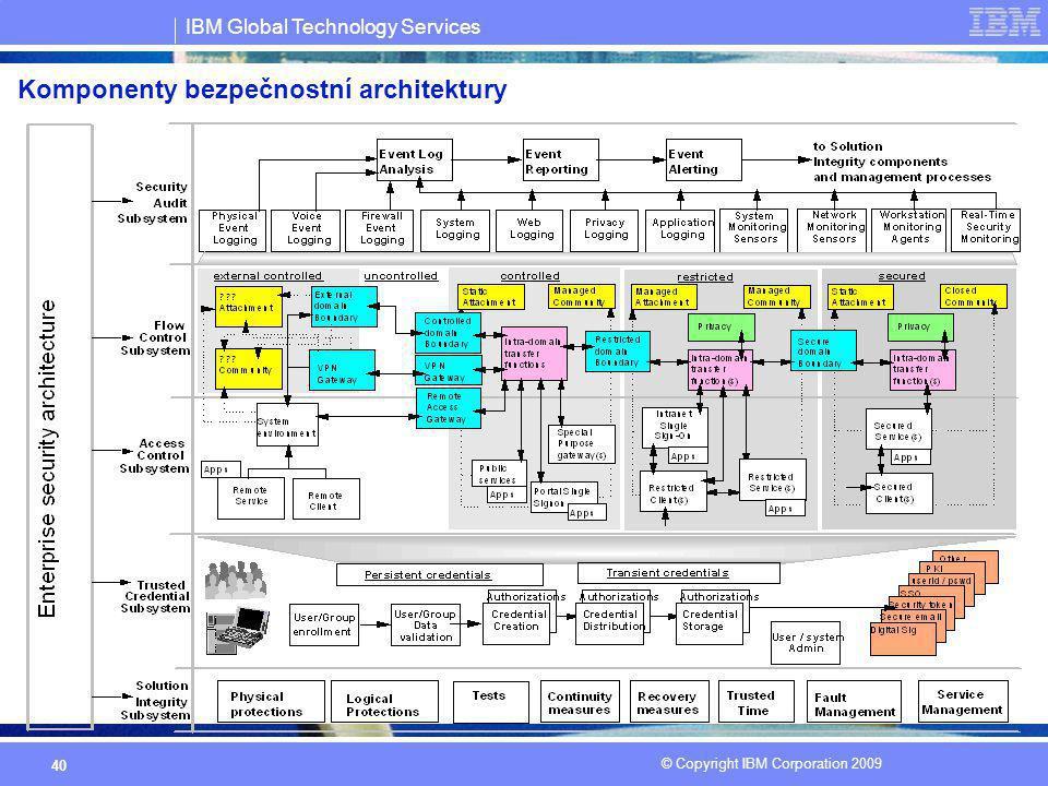 IBM Global Technology Services © Copyright IBM Corporation 2009 40 Komponenty bezpečnostní architektury