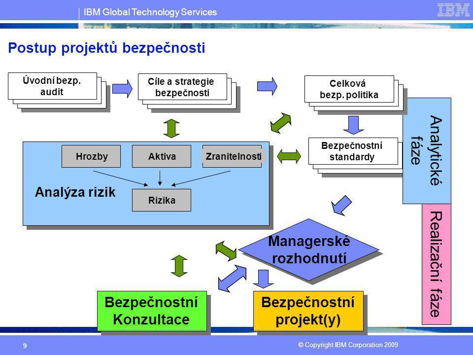 IBM Global Technology Services © Copyright IBM Corporation 2009 9 Postup projektů bezpečnosti Bezpečnostní standardy HrozbyAktiva Zranitelnosti Rizika