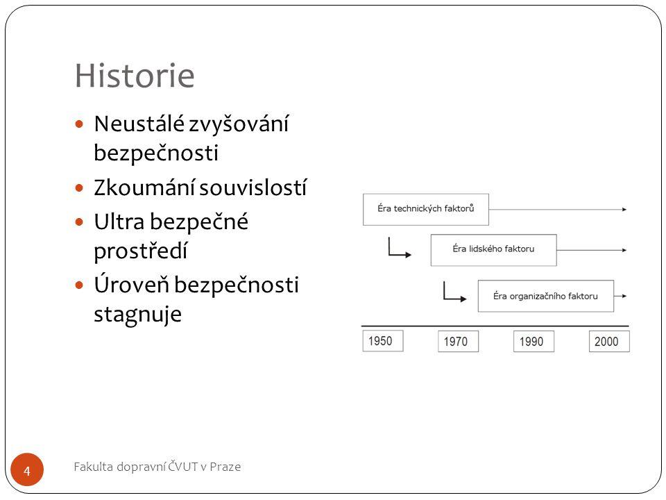 Historie Fakulta dopravní ČVUT v Praze 4 Neustálé zvyšování bezpečnosti Zkoumání souvislostí Ultra bezpečné prostředí Úroveň bezpečnosti stagnuje