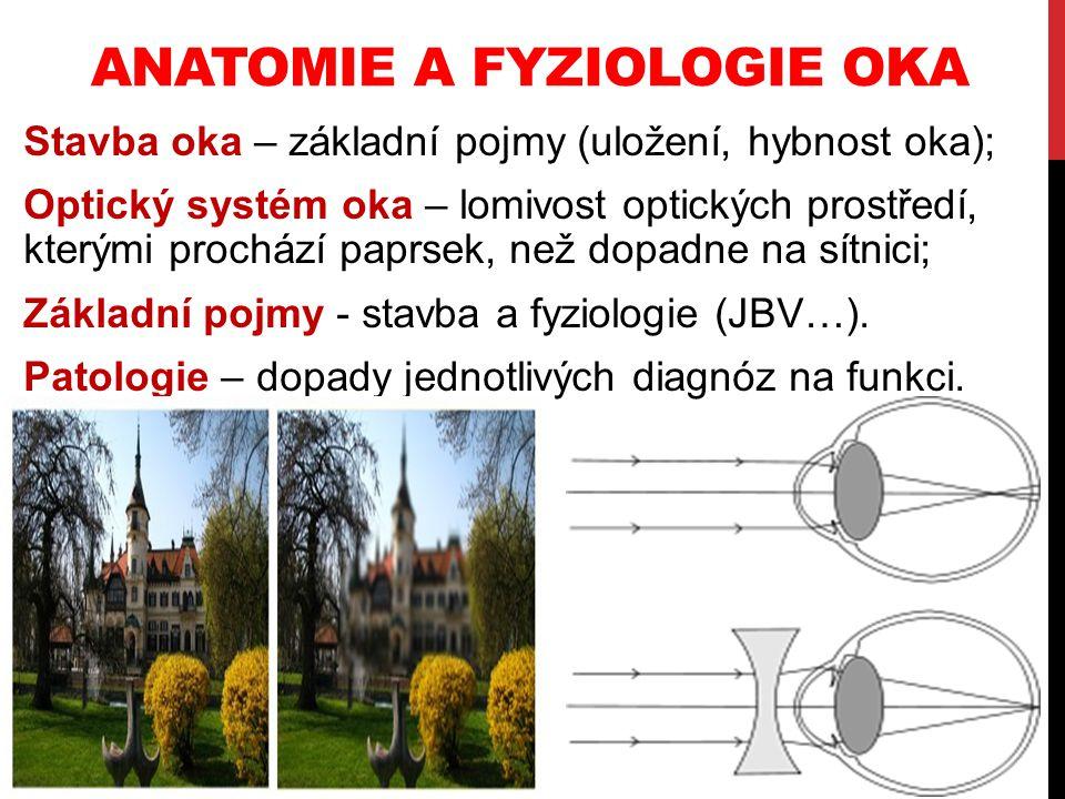 ANATOMIE A FYZIOLOGIE OKA Stavba oka – základní pojmy (uložení, hybnost oka); Optický systém oka – lomivost optických prostředí, kterými prochází papr