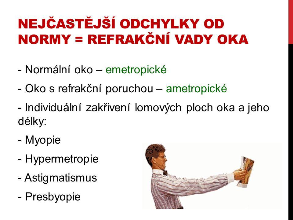 NEJČASTĚJŠÍ ODCHYLKY OD NORMY = REFRAKČNÍ VADY OKA - Normální oko – emetropické - Oko s refrakční poruchou – ametropické - Individuální zakřivení lomo