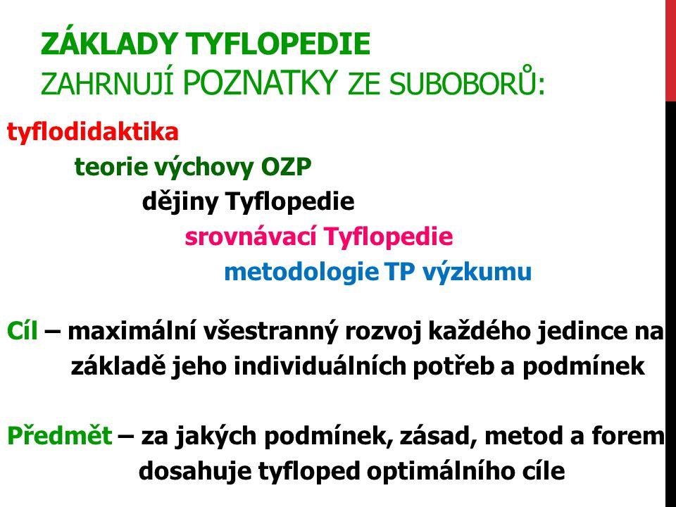 ZÁKLADY TYFLOPEDIE ZAHRNUJÍ POZNATKY ZE SUBOBORŮ: tyflodidaktika teorie výchovy OZP dějiny Tyflopedie srovnávací Tyflopedie metodologie TP výzkumu Cíl