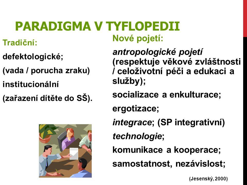 PARADIGMA V TYFLOPEDII Tradiční: defektologické; (vada / porucha zraku) institucionální (zařazení dítěte do SŠ). Nové pojetí: antropologické pojetí (r