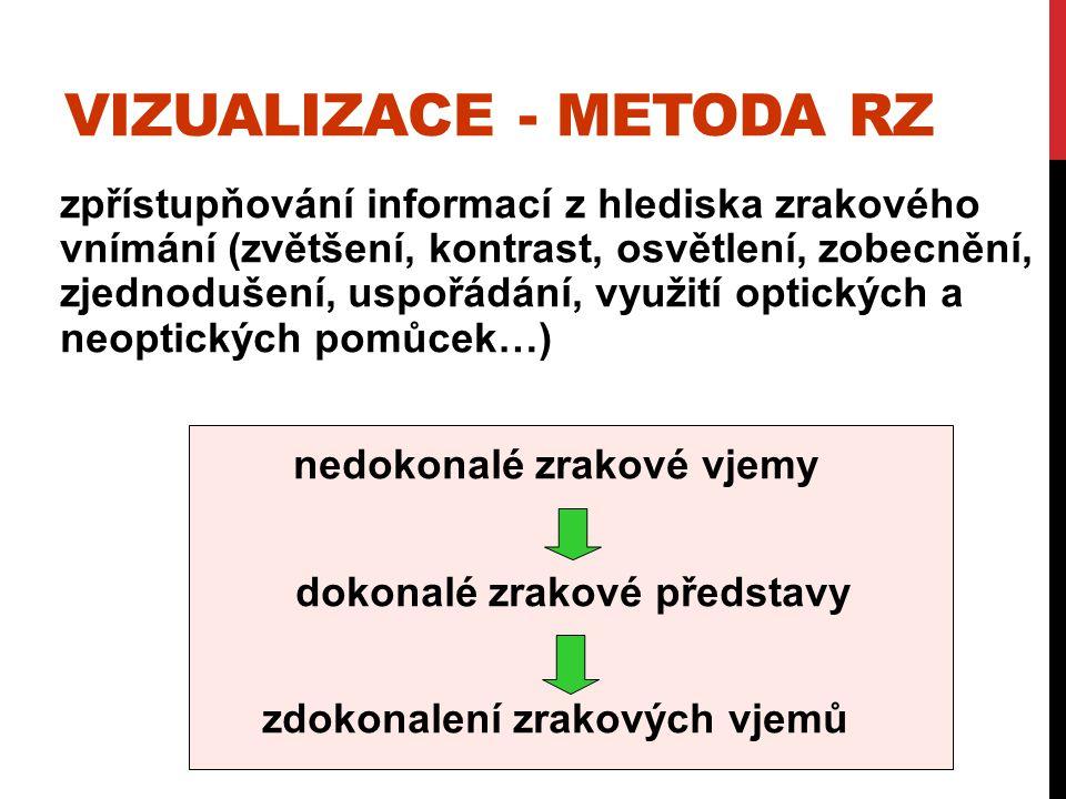 VIZUALIZACE - METODA RZ zpřístupňování informací z hlediska zrakového vnímání (zvětšení, kontrast, osvětlení, zobecnění, zjednodušení, uspořádání, vyu