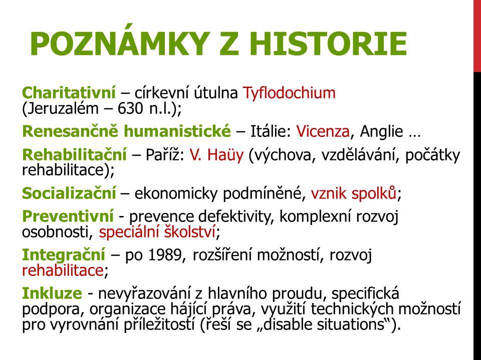 POZNÁMKY Z HISTORIE Charitativní – církevní útulna Tyflodochium (Jeruzalém – 630 n.l.); Renesančně humanistické – Itálie: Vicenza, Anglie … Rehabilita