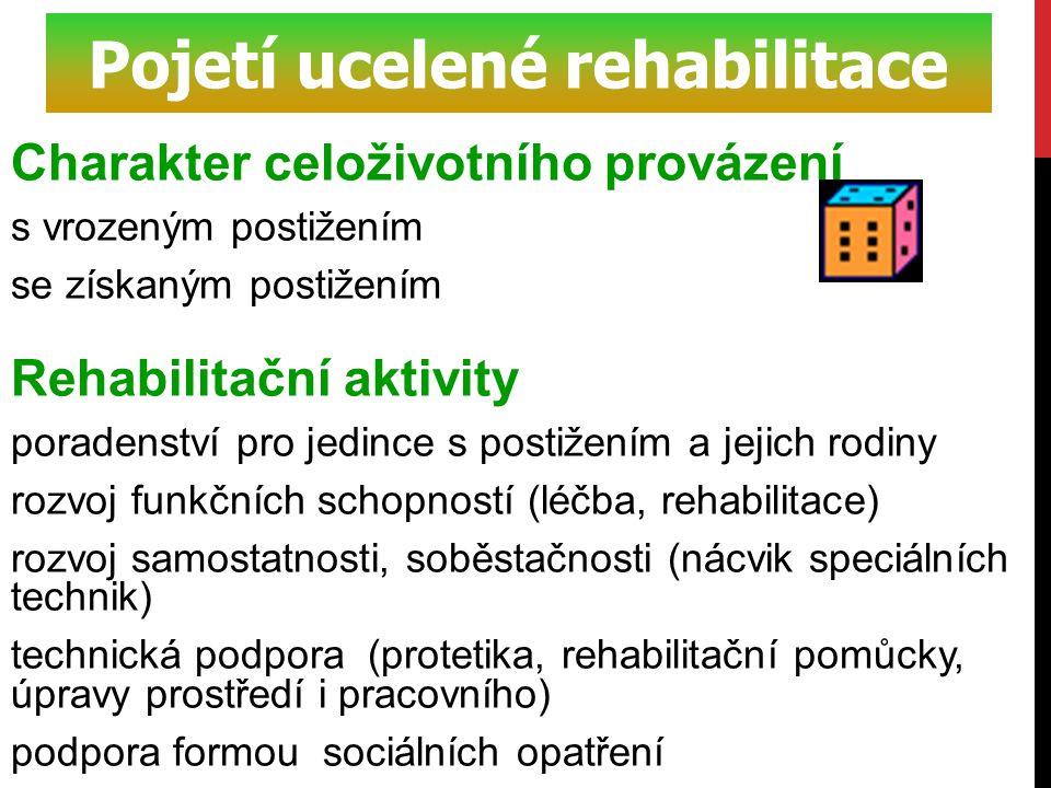 Charakter celoživotního provázení s vrozeným postižením se získaným postižením Rehabilitační aktivity poradenství pro jedince s postižením a jejich ro