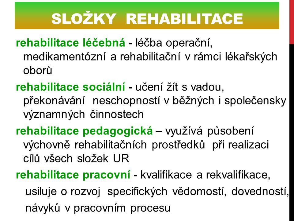 rehabilitace léčebná - léčba operační, medikamentózní a rehabilitační v rámci lékařských oborů rehabilitace sociální - učení žít s vadou, překonávání