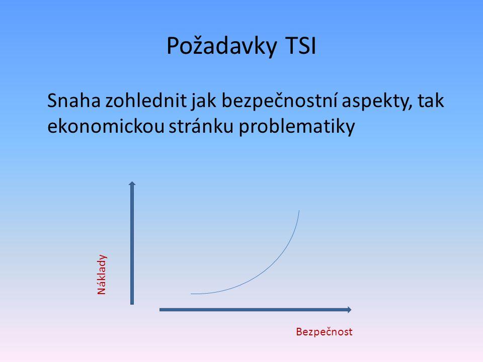 Požadavky TSI Snaha zohlednit jak bezpečnostní aspekty, tak ekonomickou stránku problematiky Bezpečnost Náklady