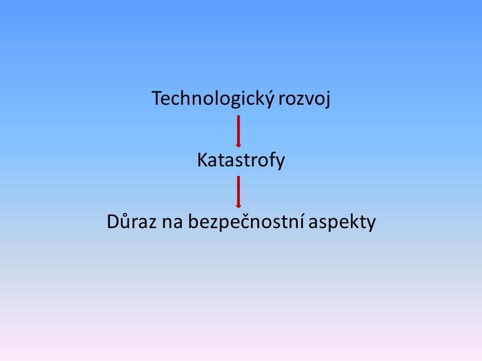 Technologický rozvoj Katastrofy Důraz na bezpečnostní aspekty