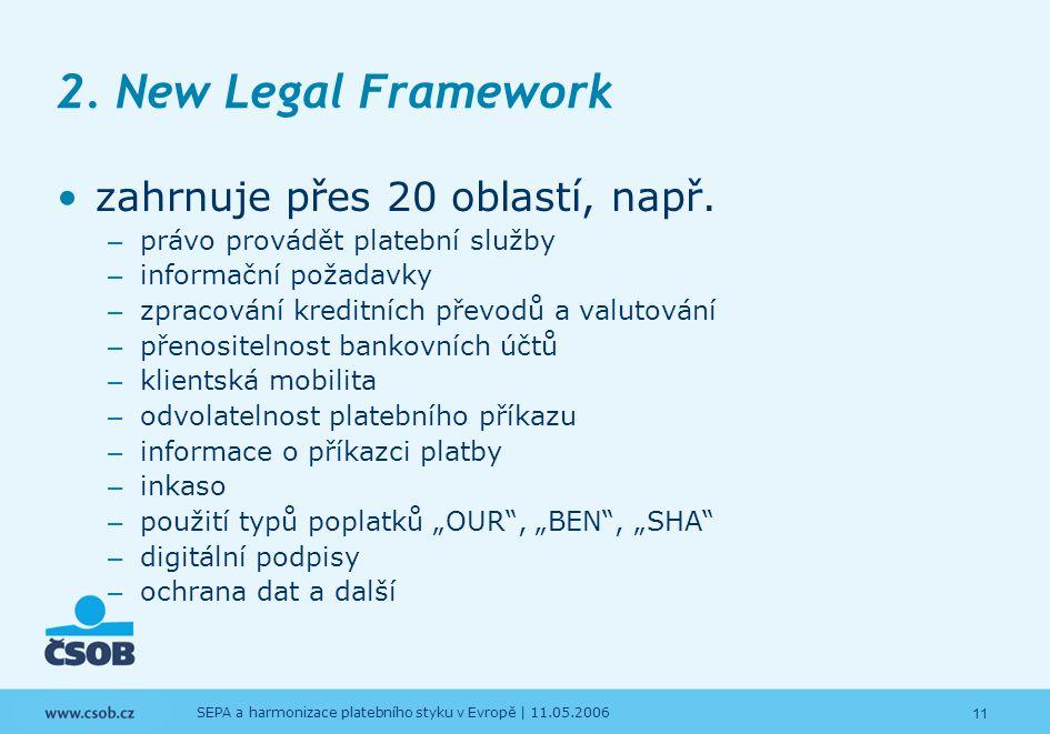 11 SEPA a harmonizace platebního styku v Evropě | 11.05.2006 2. New Legal Framework zahrnuje přes 20 oblastí, např. – právo provádět platební služby –