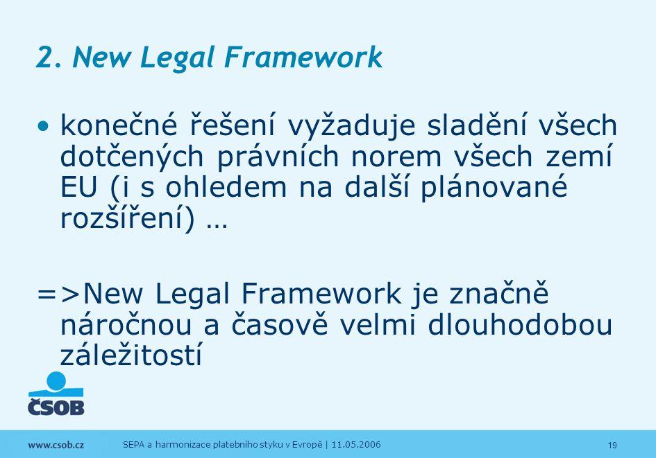 19 SEPA a harmonizace platebního styku v Evropě | 11.05.2006 2. New Legal Framework konečné řešení vyžaduje sladění všech dotčených právních norem vše