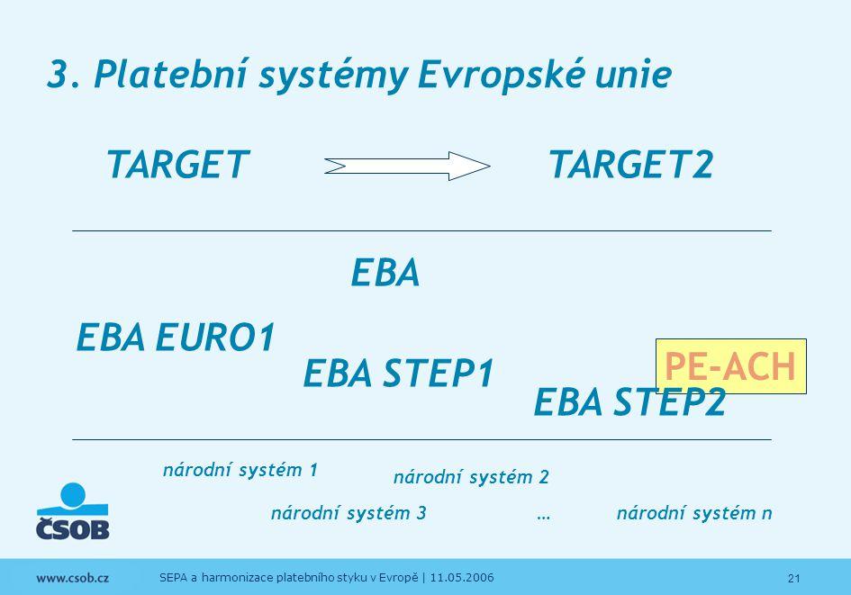 21 SEPA a harmonizace platebního styku v Evropě | 11.05.2006 PE-ACH 3. Platební systémy Evropské unie TARGET EBA STEP1 národní systém 2 EBA STEP2 EBA