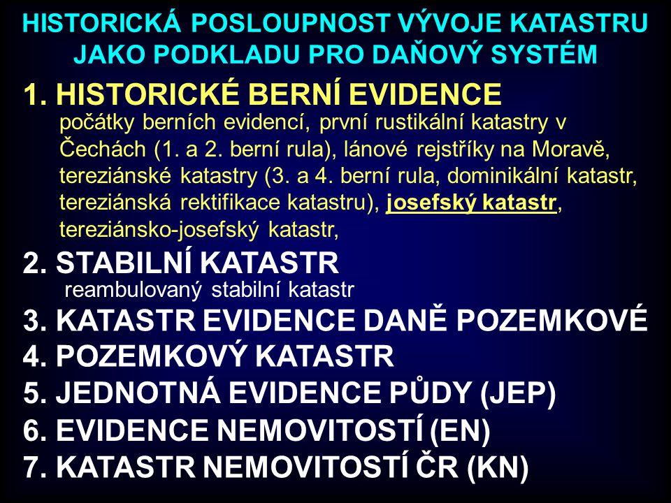 1.ZEMSKÉ DESKY HISTORICKÁ POSLOUPNOST VÝVOJE KATASTRU JAKO EVIDENCE PRÁV K NEMOVITOSTEM 2.