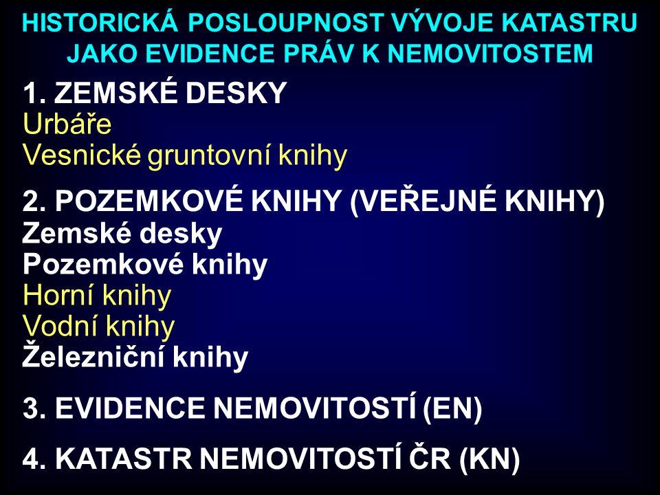 ZEMSKÉ DESKY (13.stol.–1964) Zrušením poddanství a feudálních povinností v roce 1848 (7.