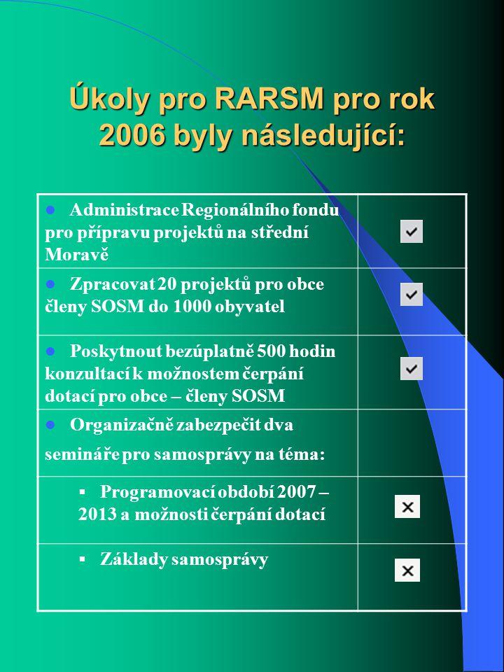Úkoly pro RARSM pro rok 2006 byly následující: Administrace Regionálního fondu pro přípravu projektů na střední Moravě Zpracovat 20 projektů pro obce členy SOSM do 1000 obyvatel Poskytnout bezúplatně 500 hodin konzultací k možnostem čerpání dotací pro obce – členy SOSM Organizačně zabezpečit dva semináře pro samosprávy na téma:  Programovací období 2007 – 2013 a možnosti čerpání dotací  Základy samosprávy
