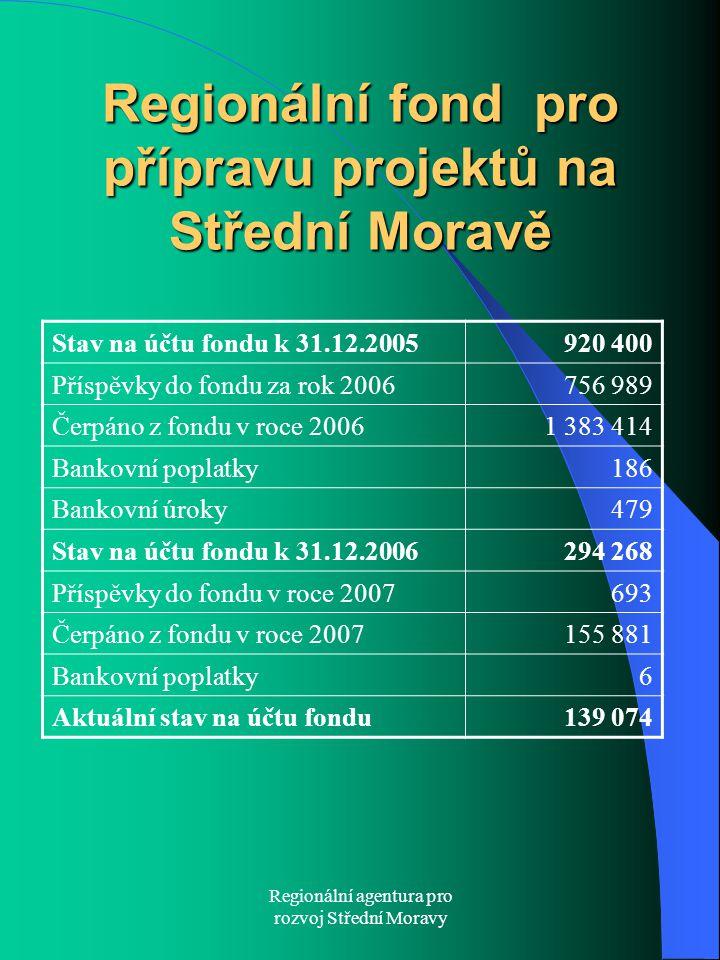 Regionální agentura pro rozvoj Střední Moravy Regionální fond pro přípravu projektů na Střední Moravě Stav na účtu fondu k 31.12.2005920 400 Příspěvky do fondu za rok 2006756 989 Čerpáno z fondu v roce 20061 383 414 Bankovní poplatky186 Bankovní úroky479 Stav na účtu fondu k 31.12.2006294 268 Příspěvky do fondu v roce 2007693 Čerpáno z fondu v roce 2007155 881 Bankovní poplatky6 Aktuální stav na účtu fondu139 074