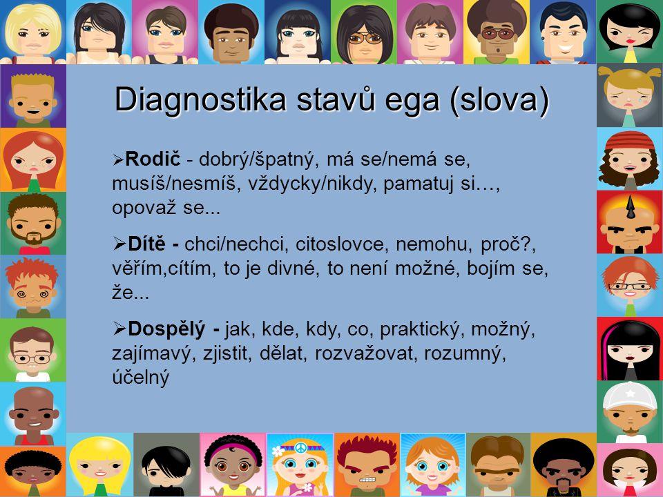Diagnostika stavů ega (slova)  Rodič - dobrý/špatný, má se/nemá se, musíš/nesmíš, vždycky/nikdy, pamatuj si…, opovaž se...  Dítě - chci/nechci, cito