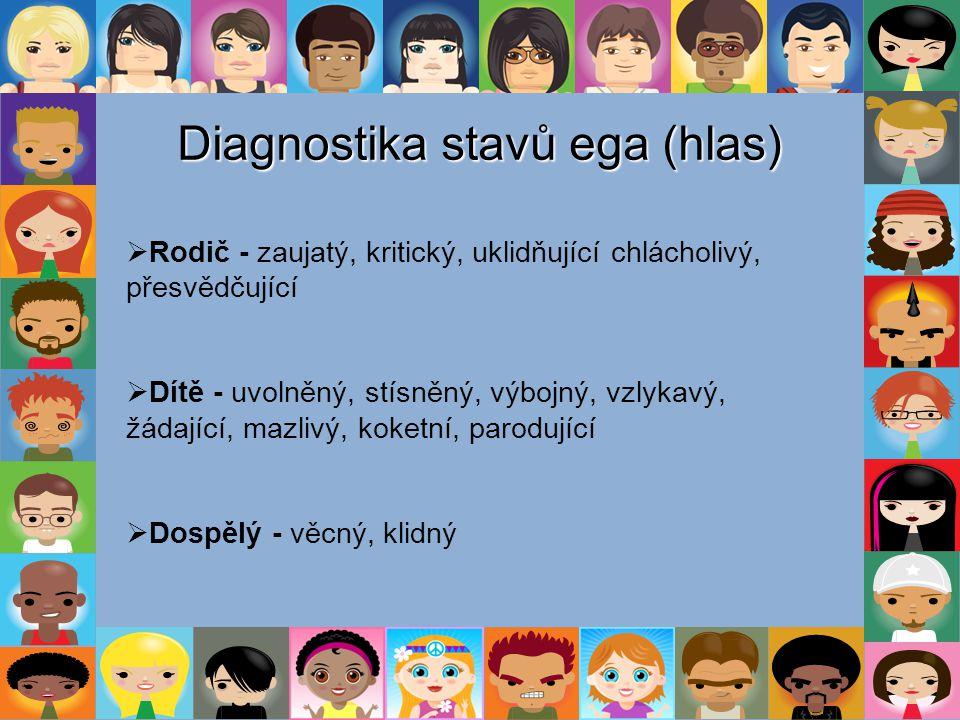 Diagnostika stavů ega (hlas)  Rodič - zaujatý, kritický, uklidňující chlácholivý, přesvědčující  Dítě - uvolněný, stísněný, výbojný, vzlykavý, žádaj