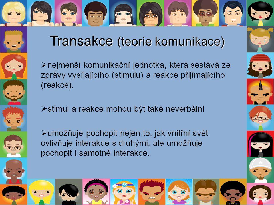 Transakce (teorie komunikace)  nejmenší komunikační jednotka, která sestává ze zprávy vysílajícího (stimulu) a reakce přijímajícího (reakce).  stimu