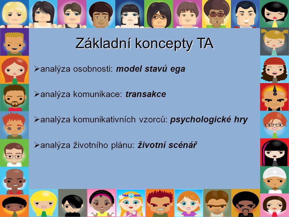 Základní koncepty TA  analýza osobnosti: model stavů ega  analýza komunikace: transakce  analýza komunikativních vzorců: psychologické hry  analýz