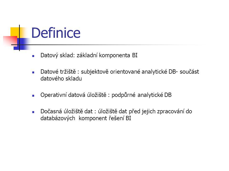Definice Datový sklad: základní komponenta BI Datové tržiště : subjektově orientované analytické DB- součást datového skladu Operativní datová úložiště : podpůrné analytické DB Dočasná úložiště dat : úložiště dat před jejich zpracování do databázových komponent řešení BI