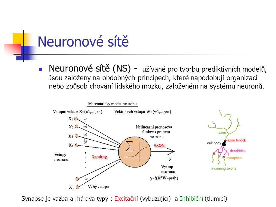 Neuronové sítě Neuronové sítě (NS) - užívané pro tvorbu prediktivních modelů, Jsou založeny na obdobných principech, které napodobují organizaci nebo způsob chování lidského mozku, založeném na systému neuronů.
