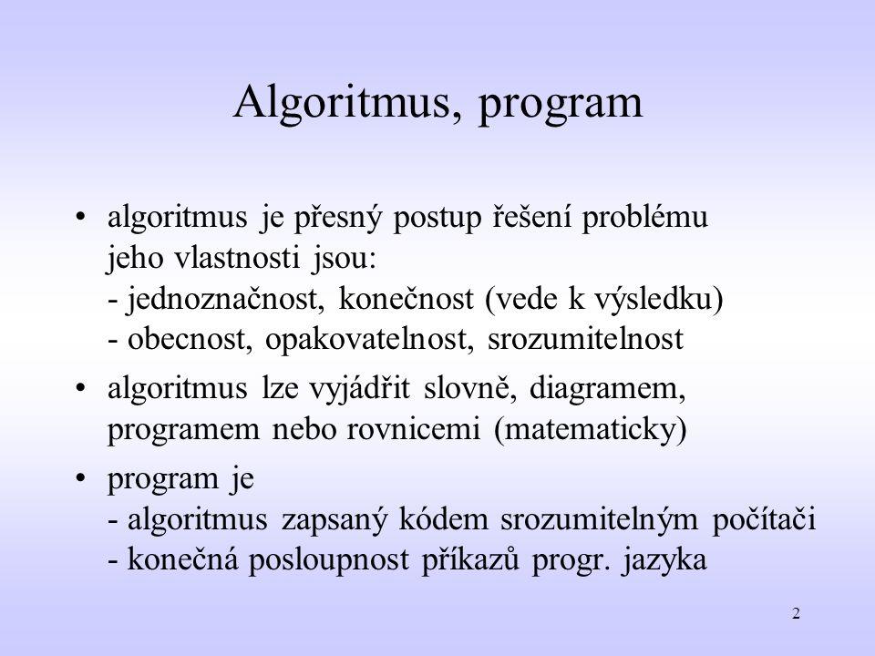 3 Programovací jazyky Rozdělení: vyšší programovací jazyky (Pascal, Fortran, Delphi) nezávislé na typu procesoru nižší programovací jazyky (jazyk symbolických adres) závislé na typu procesoru