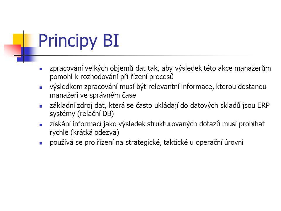 Principy BI zpracování velkých objemů dat tak, aby výsledek této akce manažerům pomohl k rozhodování při řízení procesů výsledkem zpracování musí být