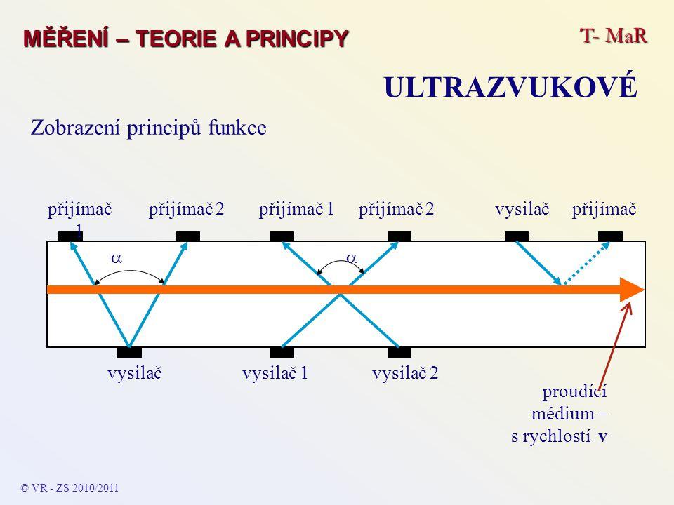 Zobrazení principů funkce MĚŘENÍ – TEORIE A PRINCIPY ULTRAZVUKOVÉ © VR - ZS 2010/2011 vysilač  vysilač 1 přijímač 1přijímač 2 vysilač 2 přijímač 1 př