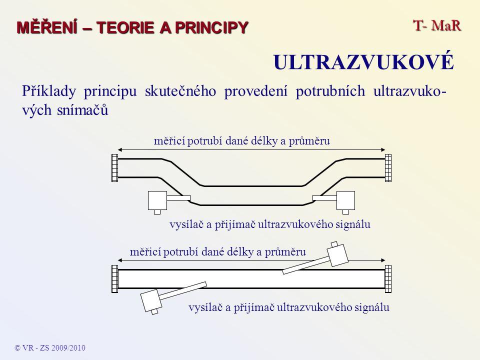 Příklady principu skutečného provedení potrubních ultrazvuko- vých snímačů MĚŘENÍ – TEORIE A PRINCIPY ULTRAZVUKOVÉ © VR - ZS 2009/2010 vysílač a přijí