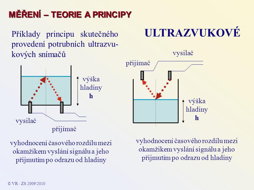 Příklady principu skutečného provedení potrubních ultrazvu- kových snímačů MĚŘENÍ – TEORIE A PRINCIPY ULTRAZVUKOVÉ © VR - ZS 2009/2010 vysilač přijíma